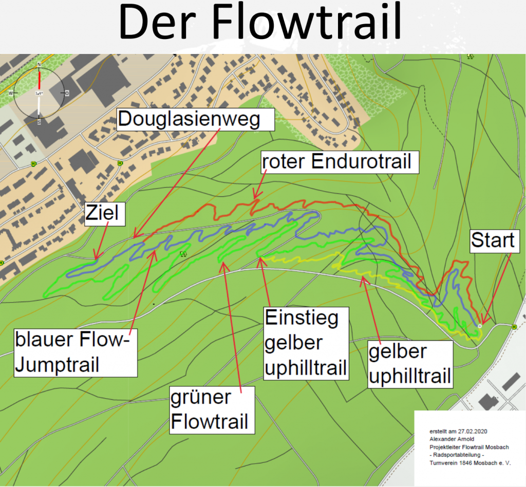 Read more about the article Neues aus Mosbach – Neues vom Flowtrail